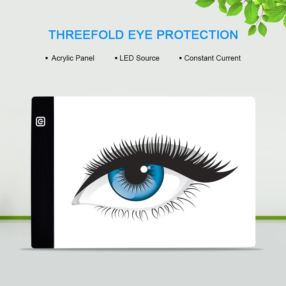 Threefold-Eye-Protection