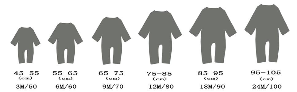 3M-24M
