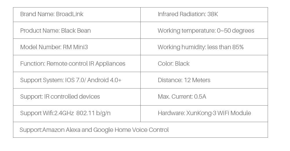 Broadlink RM Mini3 (19)